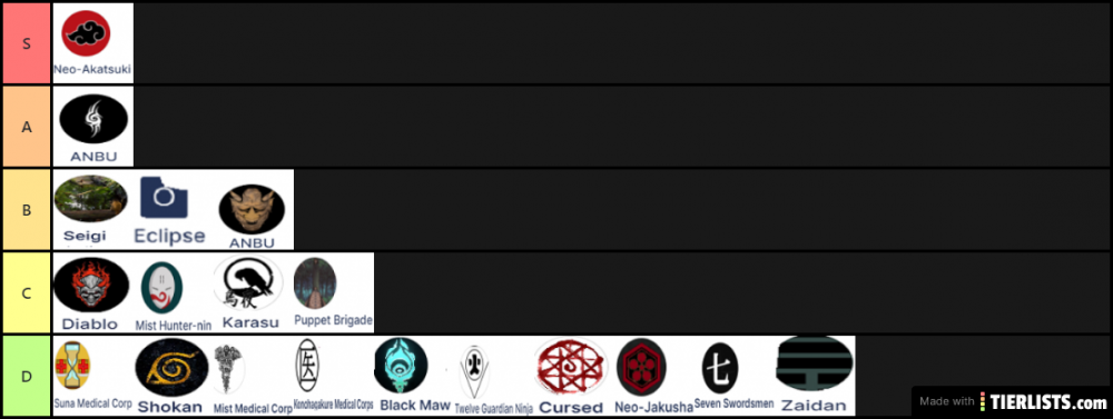 tierlist-generated-at-tierlists_com.thumb.png.988a6611454a6ec6ed2624f073322bbb.png